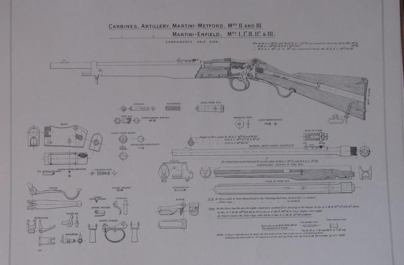 Carbines, Artillery, Martini Metford, Mks II and III, Martini Enfield, Mks I, I*, II, II*, and III